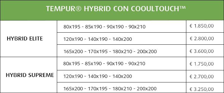 Materassi Tempur Hybrid su misura